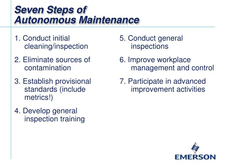 1. Conduct initial cleaning/inspection