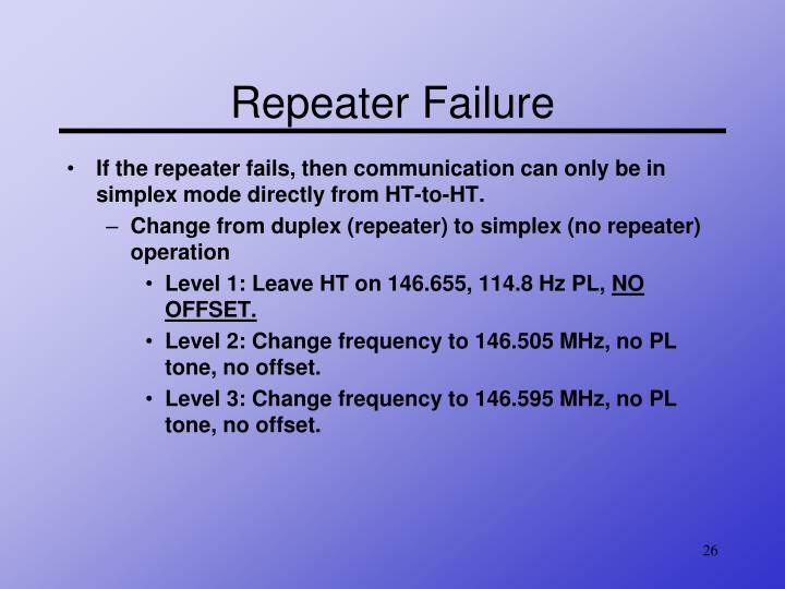 Repeater Failure