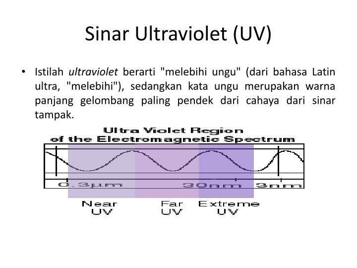 Sinar Ultraviolet (UV)