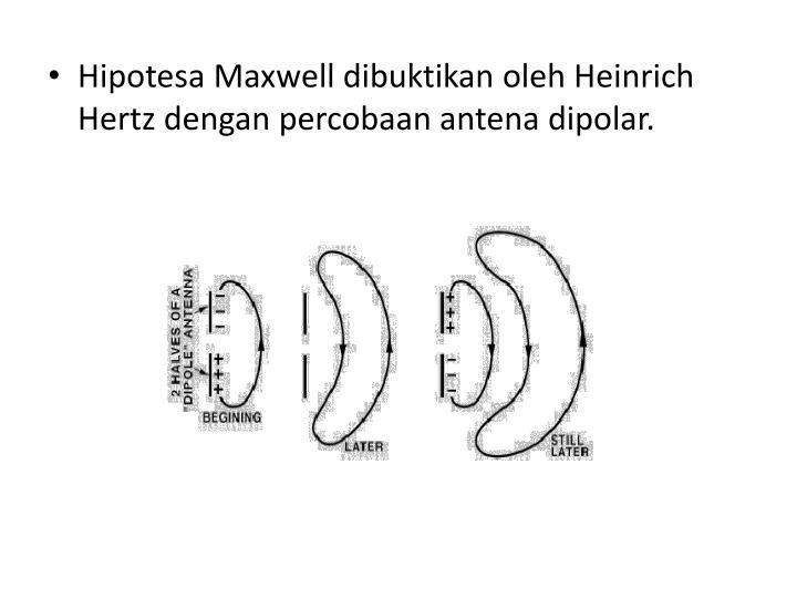 Hipotesa Maxwell dibuktikan oleh Heinrich Hertz dengan percobaan antena dipolar.