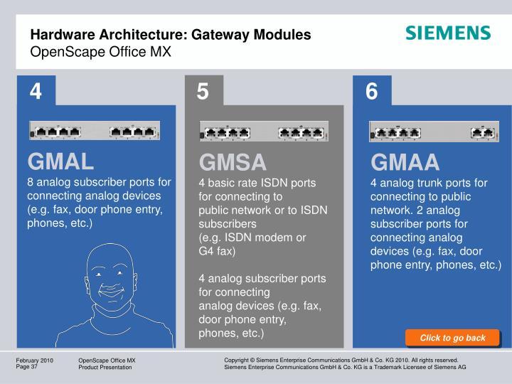 Hardware Architecture: Gateway Modules