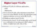higher layer vlans