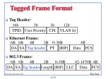 tagged frame format
