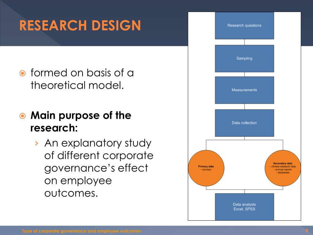 PPT - THE TYPE OF CORPORATE GOVERNANCE AND EMPLOYEE OUTCOMES