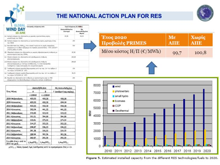 THE NATIONAL ACTION PLAN FOR RES