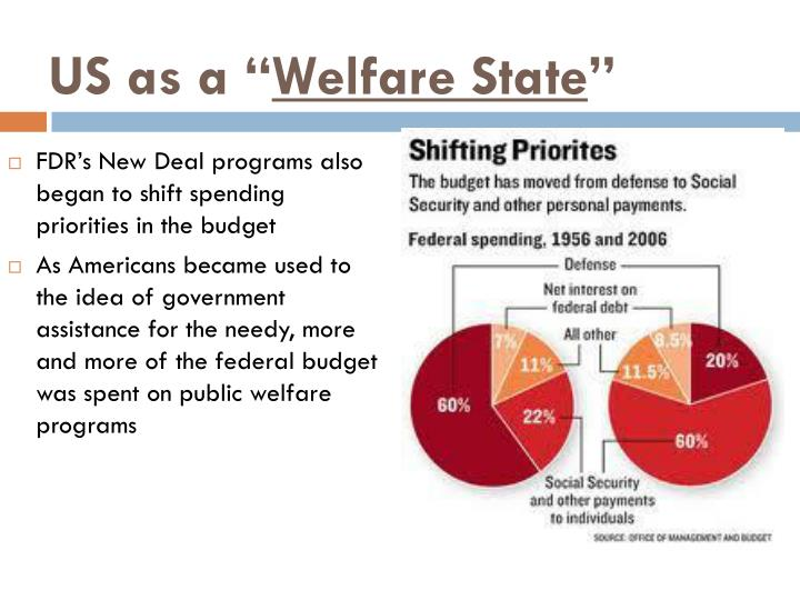 the federal budget and the state essay The united states federal budget comprises the spending and revenues of the us federal government the budget is the financial representation of the priorities of the government, reflecting historical debates and competing economic philosophies.