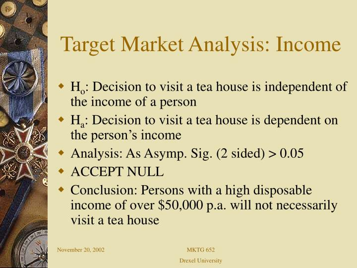 Target Market Analysis: Income