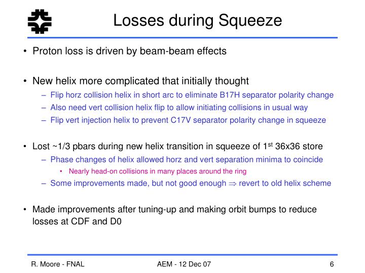 Losses during Squeeze