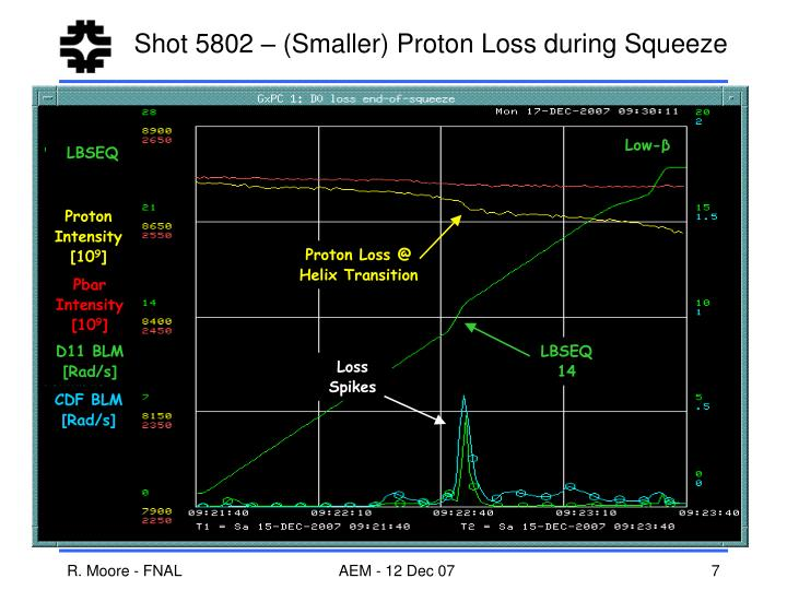 Shot 5802 – (Smaller) Proton Loss during Squeeze