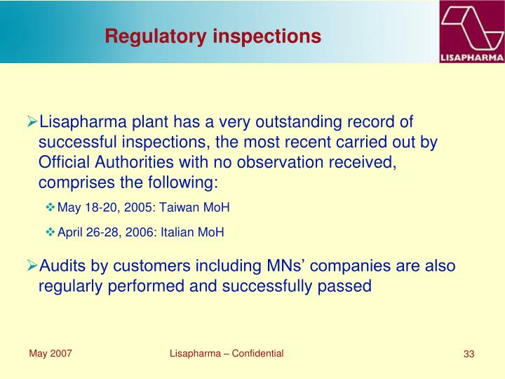 Regulatory inspections