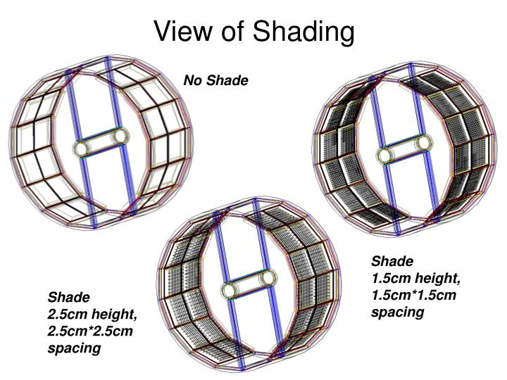 View of shading