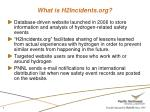 what is h2incidents org