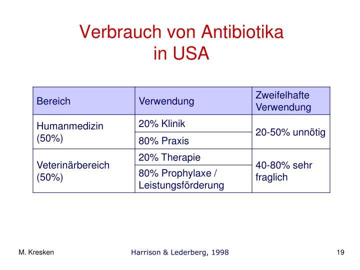 Verbrauch von Antibiotika