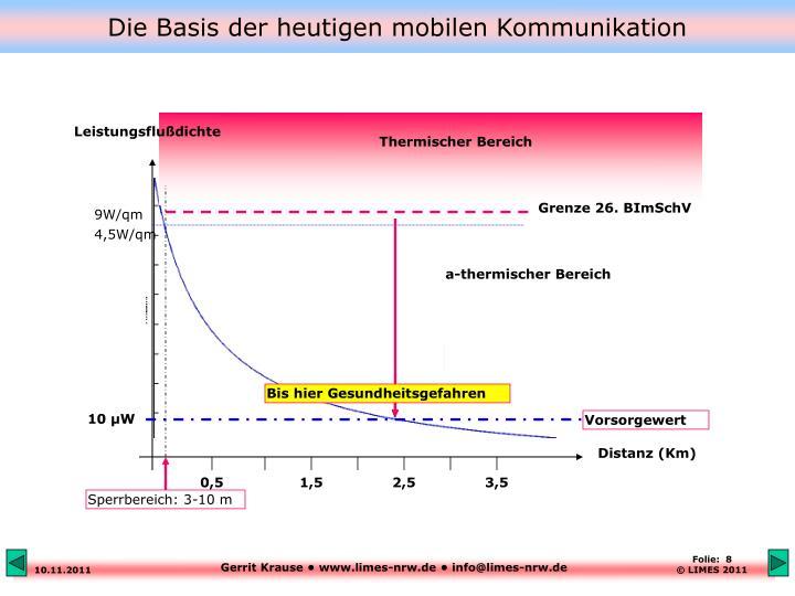 Die Basis der heutigen mobilen Kommunikation