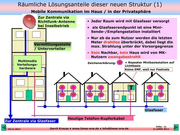 Räumliche Lösungsanteile dieser neuen Struktur (1)