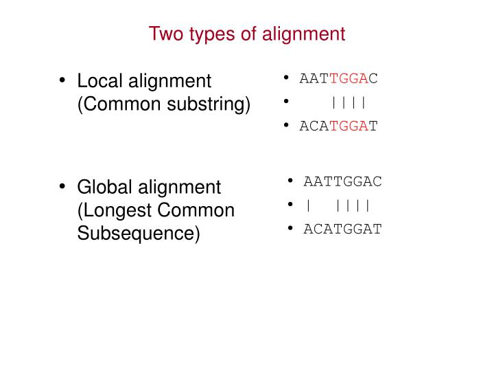Two types of alignment