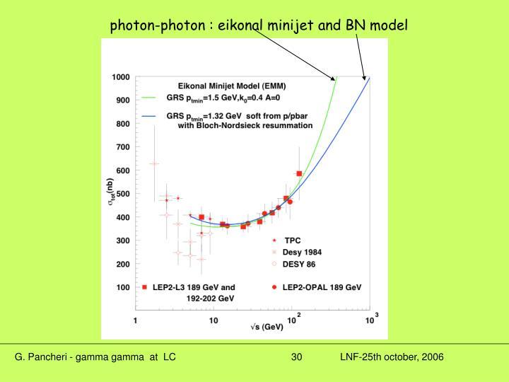 photon-photon : eikonal minijet and BN model