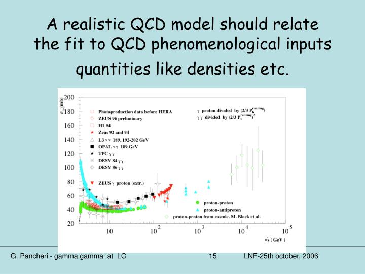 A realistic QCD model should relate the fit to QCD phenomenological inputs quantities like densities etc.