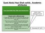 syed abdul hayi shah sahib academic attributes