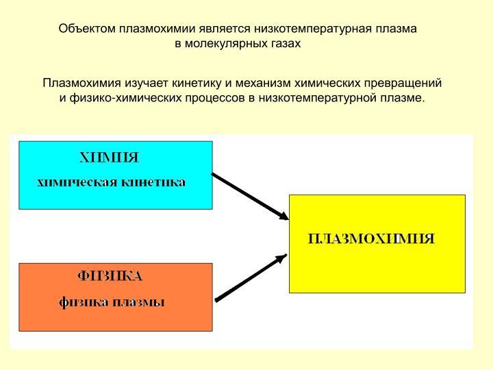 Объектом плазмохимии является низкотемпературная пла...