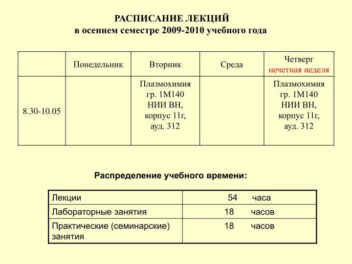 Распределение учебного времени