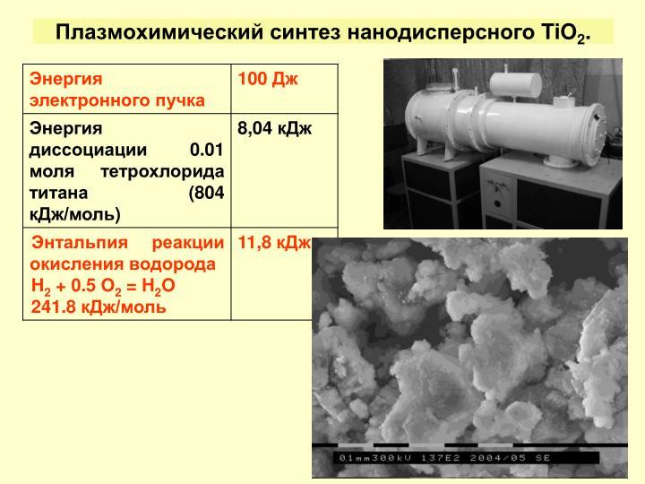 Плазмохимический синтез нанодисперсного