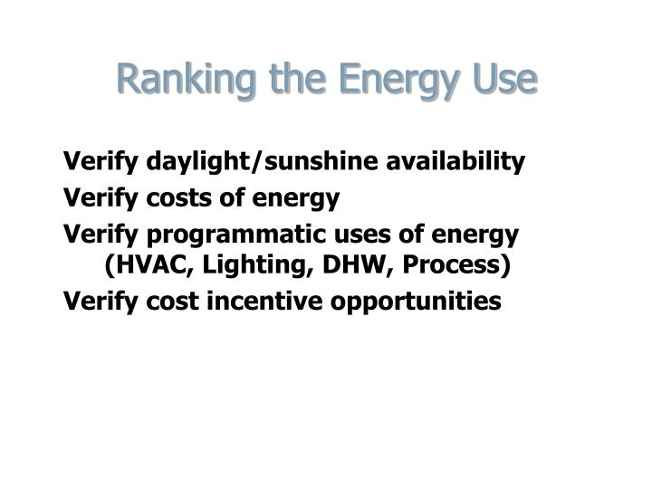 Ranking the Energy Use