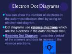 electron dot diagrams