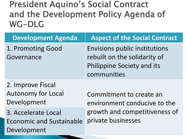 president aquino 10 point agenda By roger m balanza the incoming administration of president-elect rodrigo r duterte will present at an economic forum tomorrow, june 21, before the country's businessmen a 10-point socio-economic agenda to be pursued during the 6-year presidency of the davao city mayor who won by a landslide the may 9.
