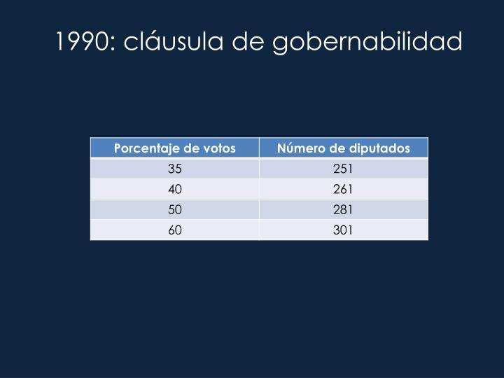 1990: cláusula de gobernabilidad