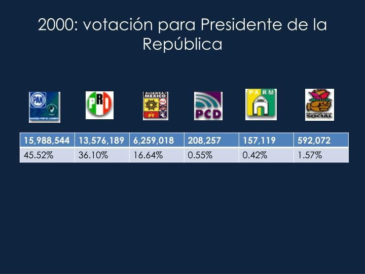 2000: votación para Presidente de la República