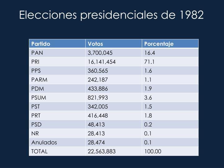 Elecciones presidenciales de 1982
