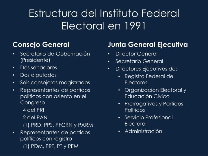 Estructura del Instituto Federal Electoral en 1991