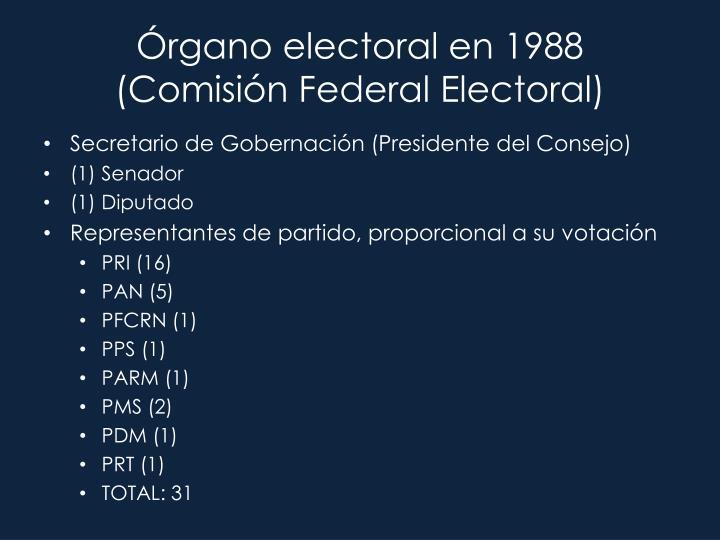 Órgano electoral en 1988