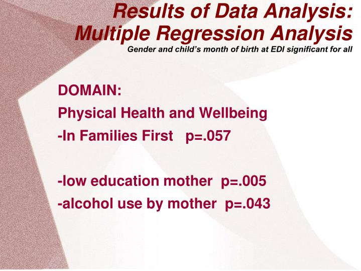 Results of Data Analysis: