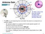 antenna gain1