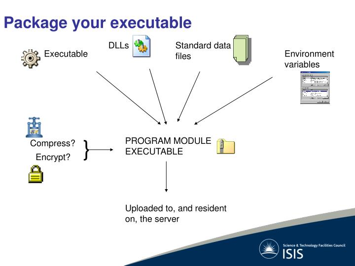 Package your executable