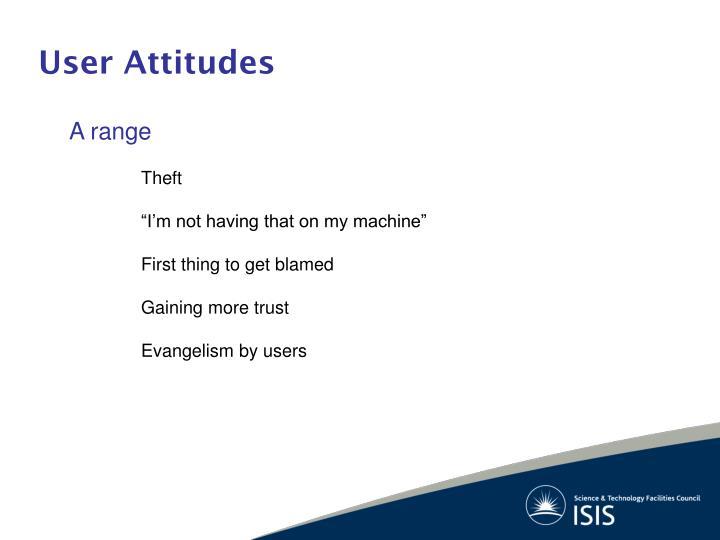 User Attitudes