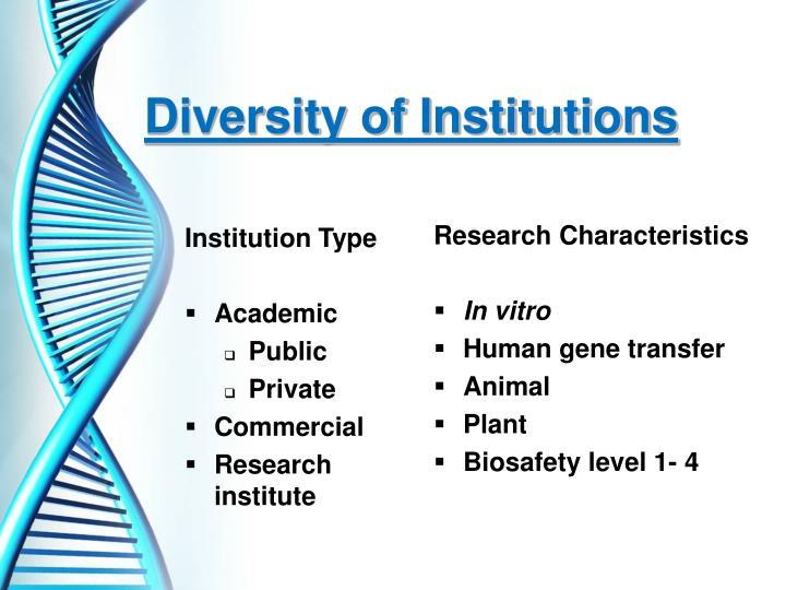 Diversity of Institutions
