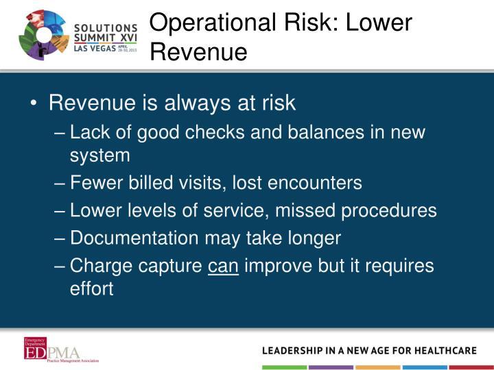 Operational Risk: Lower Revenue