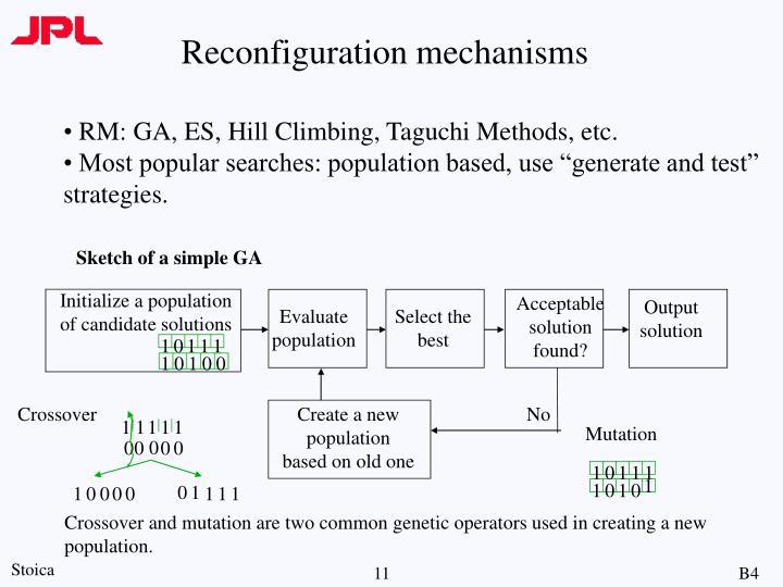 Reconfiguration mechanisms
