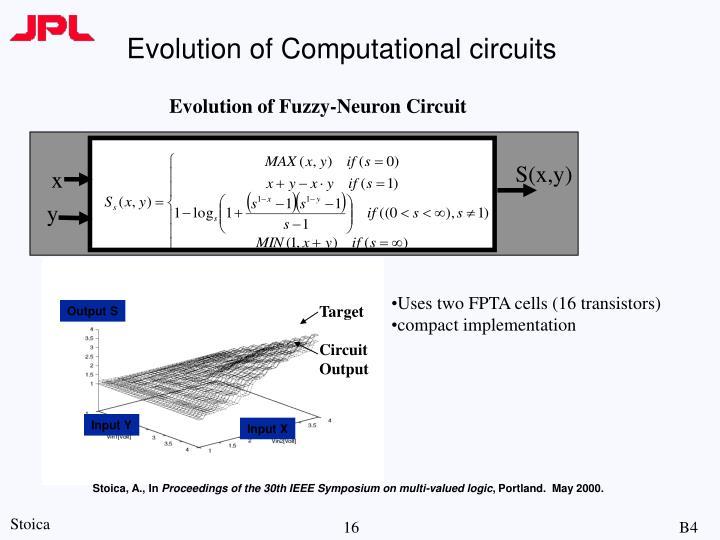 Evolution of Computational circuits