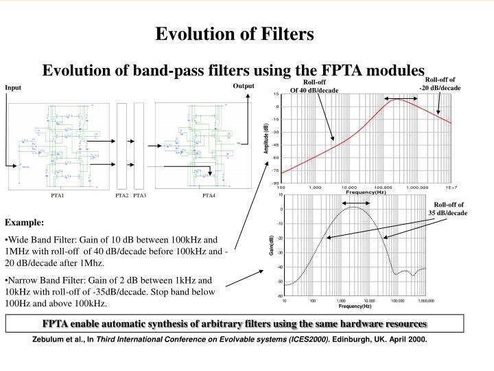 Evolution of Filters