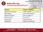 underlying global drivers