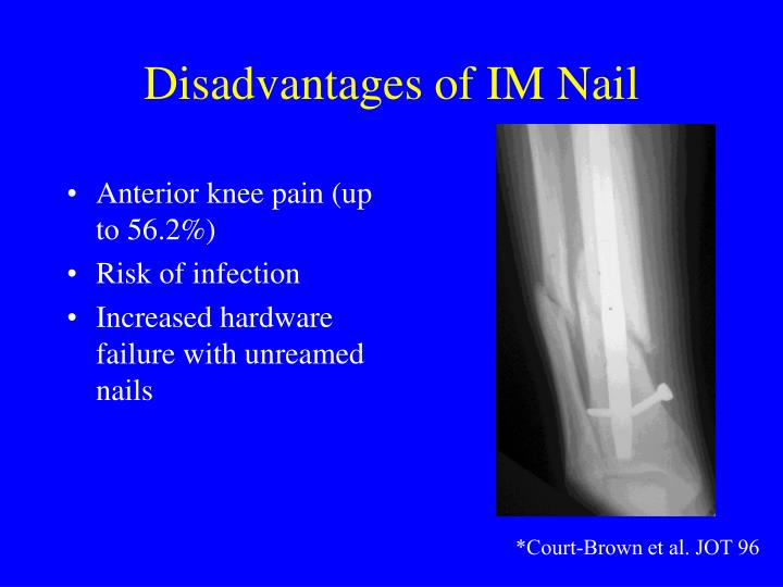 Disadvantages of IM Nail