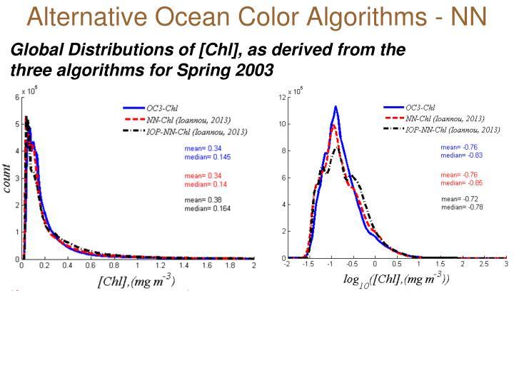 Alternative Ocean Color Algorithms - NN