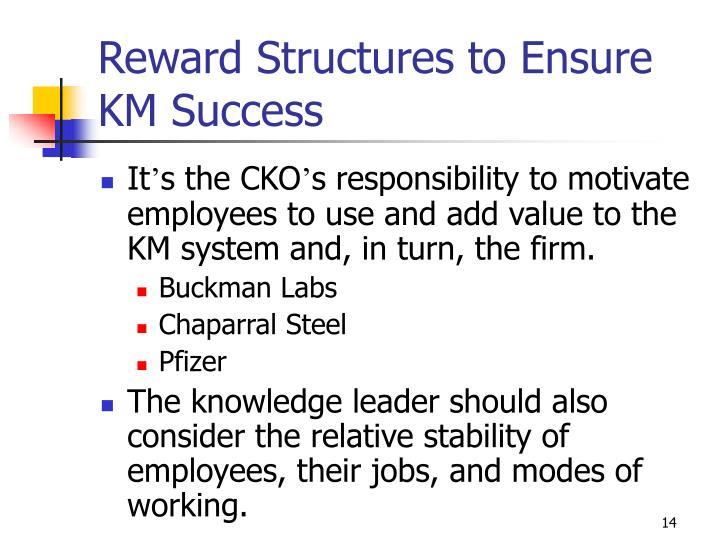 Reward Structures to Ensure KM Success