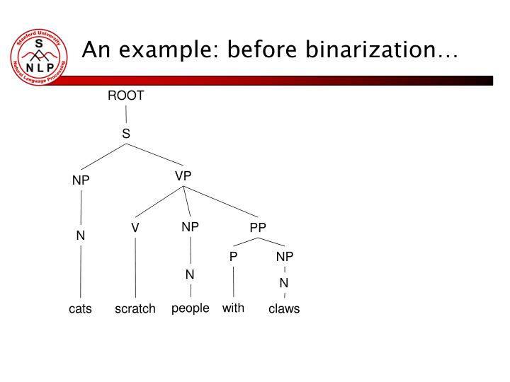 An example: before binarization…