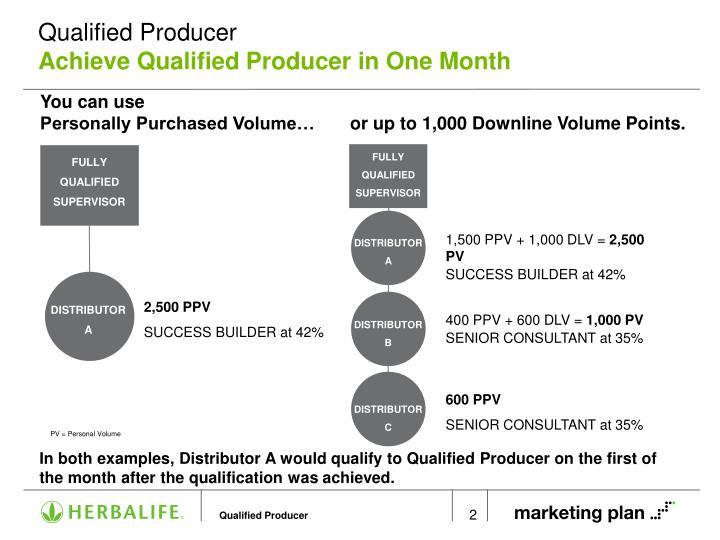 Qualified producer achieve qualified producer in one month