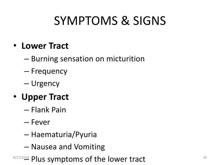 SYMPTOMS & SIGNS